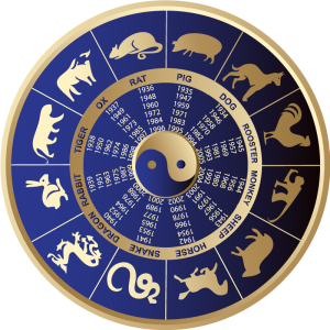 Астрология и научное познание